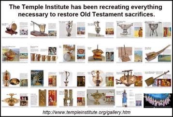 temple-institute